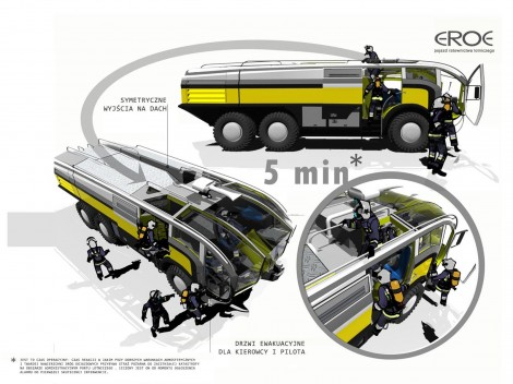 Air Rescue Vehicle Concept