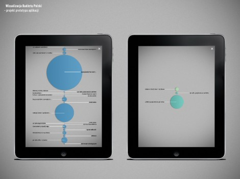 Visualization of the Polish budget – an app prototype design