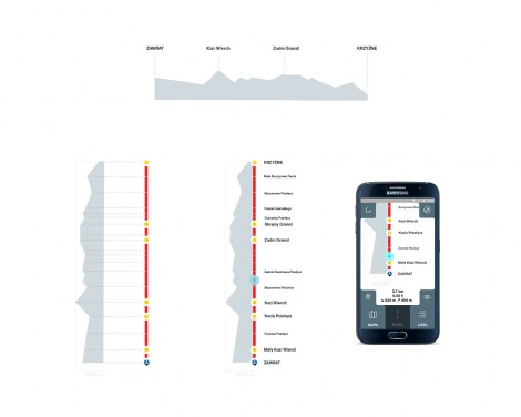 Tatra Mountains – A Tourist App for a Mobile Device